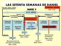 SETENTA-SEMANAS-DE-DANIEL.jpg